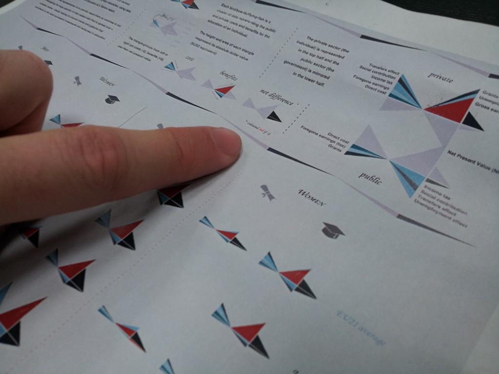 1. Find fold marks